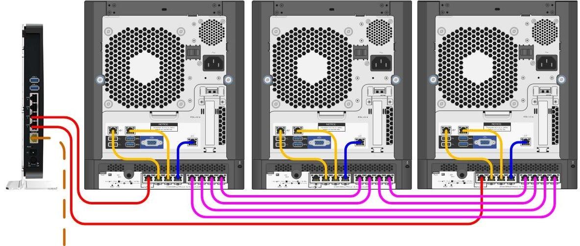 ESXi VSAN HP MicroServer Homelab